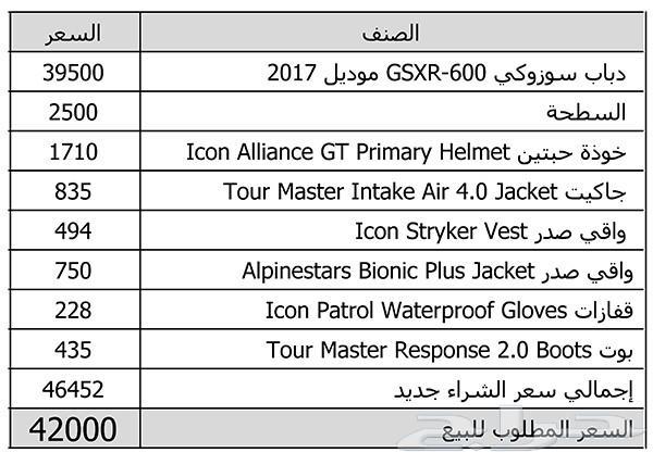 للبيع دباب سوزوكي GSX-R600 موديل 2017