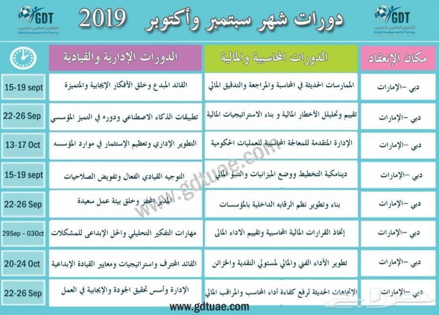 بمناسبة اليوم الوطني خصومات على دورات دبي